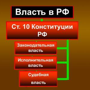 Органы власти Багаевского