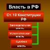 Органы власти в Багаевском